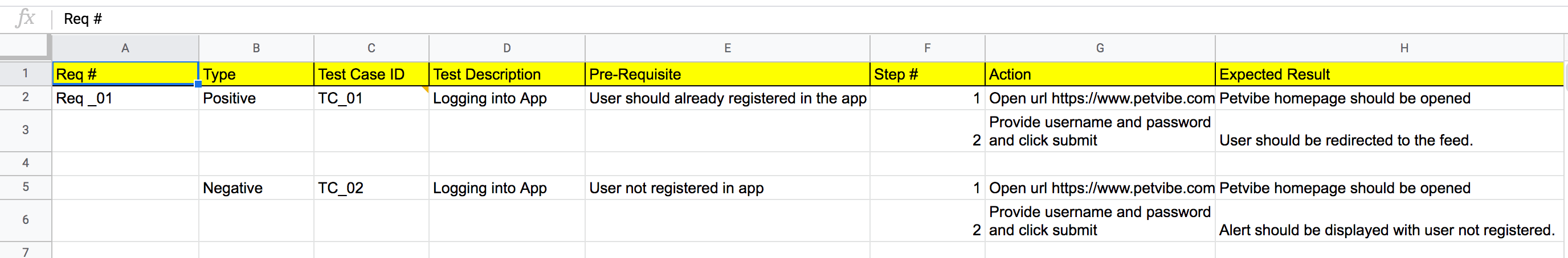 A spreadsheet showing an example of a quality assurance component testing approach.